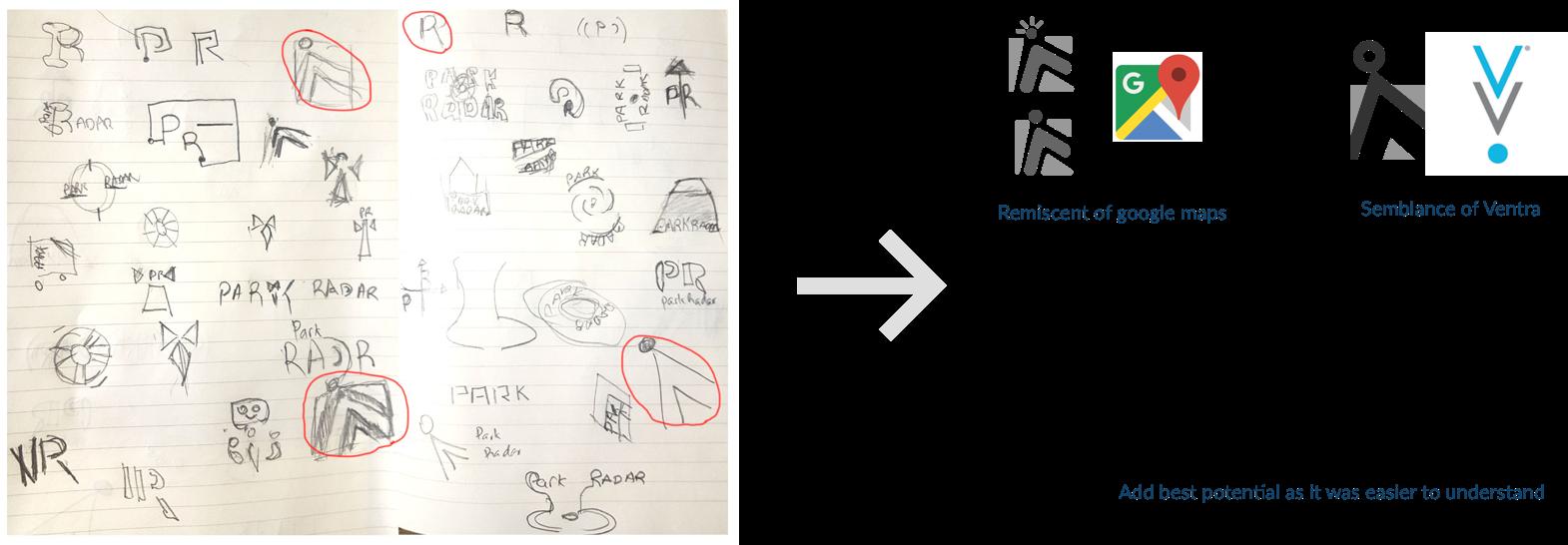 Sketchings to Vectorizing logo